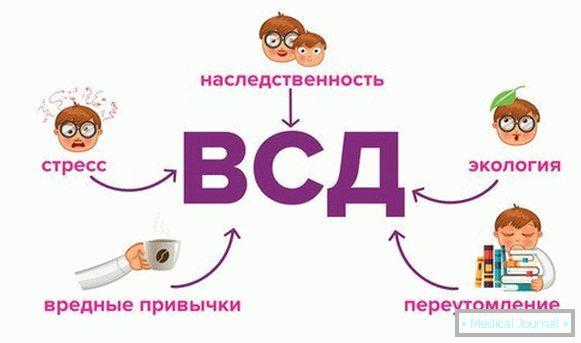 hipertóniás nyomáscsökkenés tünetei)
