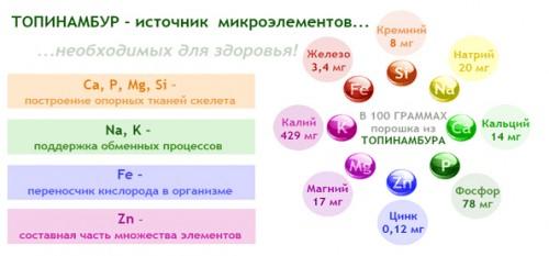 celandin juice hipertónia kezelése)