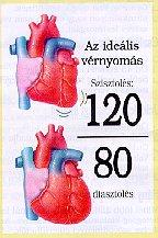 magas vérnyomás kinek imádkozni