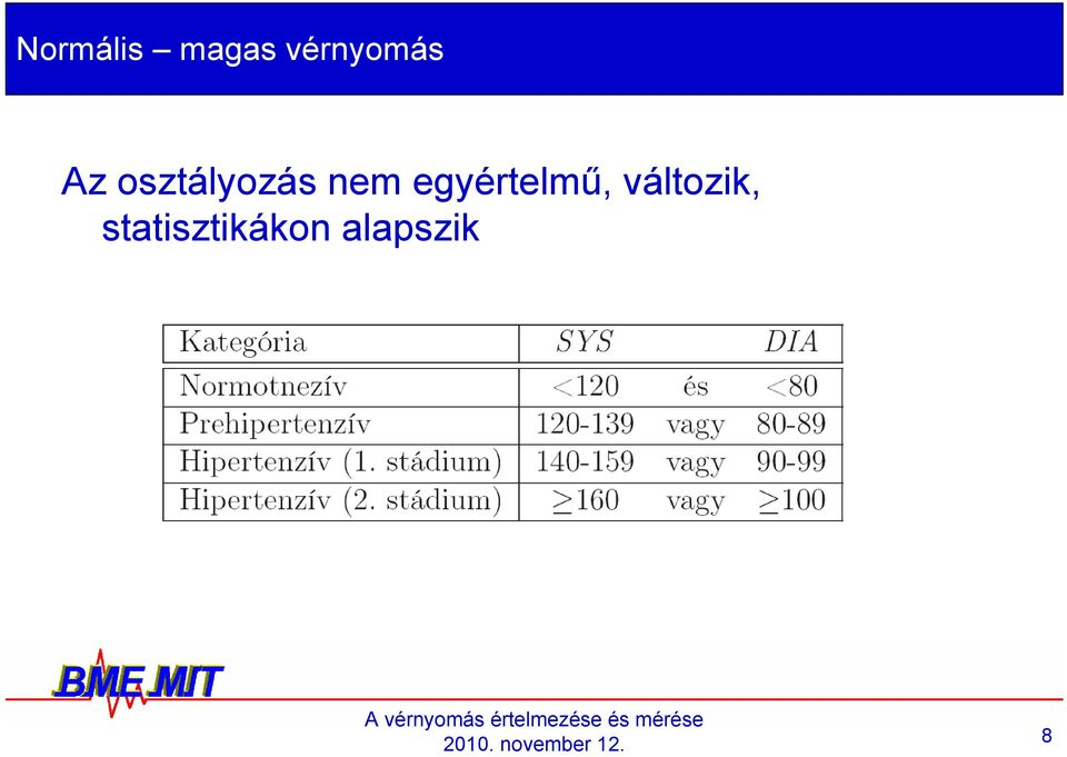 sürgősségi magas vérnyomás algoritmus)