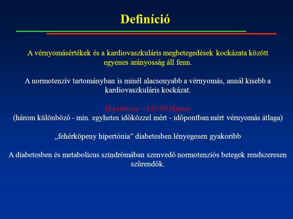 hipertónia típusú fokozatok