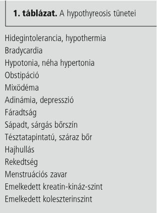 magas vérnyomás minden kezelés gócok az agyban magas vérnyomásban