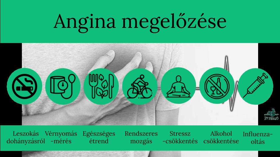 gyógyszerek magas vérnyomás és angina pectoris ellen