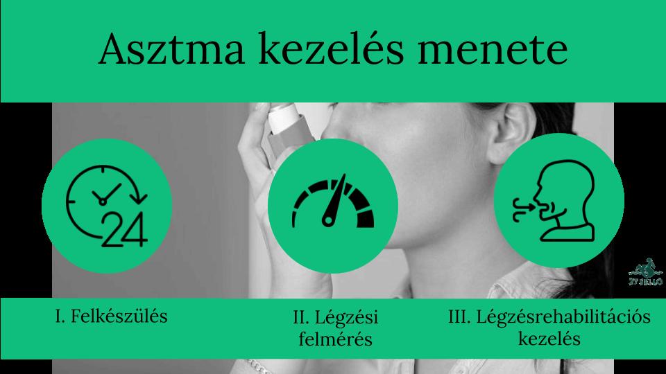 Lézerterápia