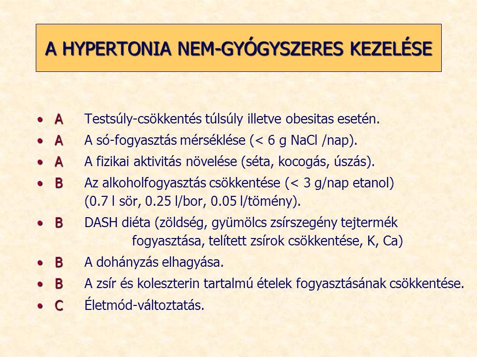ad hipertónia gyógyszerek