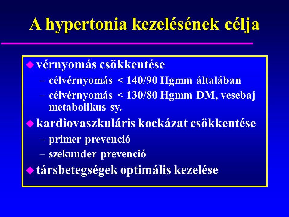 magas vérnyomás 2a stádium
