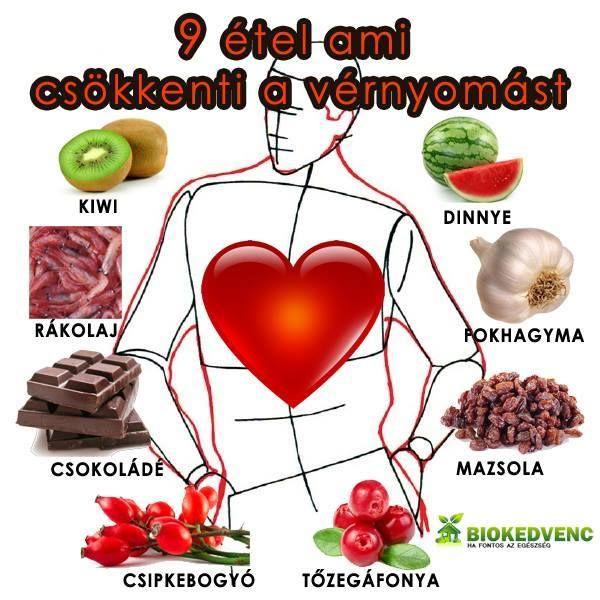 Ez a legjobb a megfázásra, de a szívre, vérnyomásra is jó hatással van