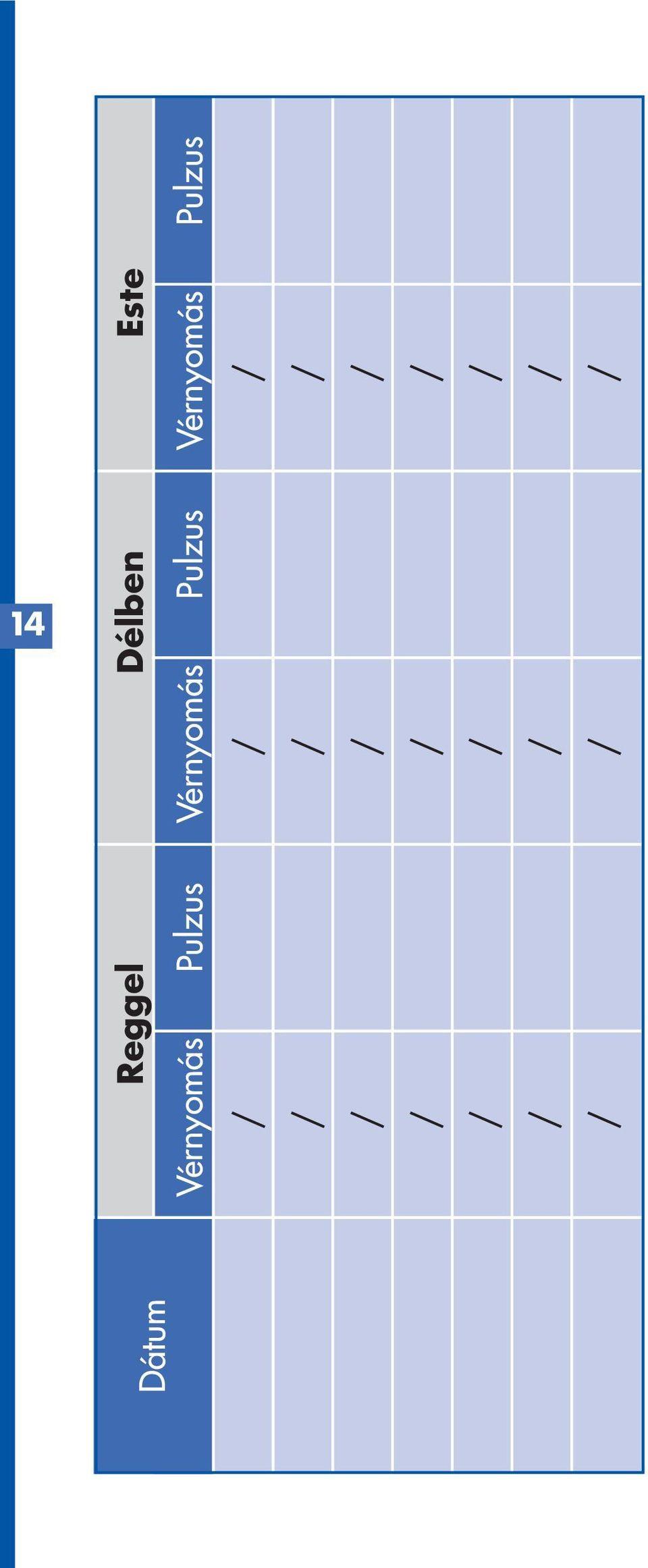 Magas a vérnyomása? Ingyenes kardionapló app segíthet - rakocziregiseg.hu