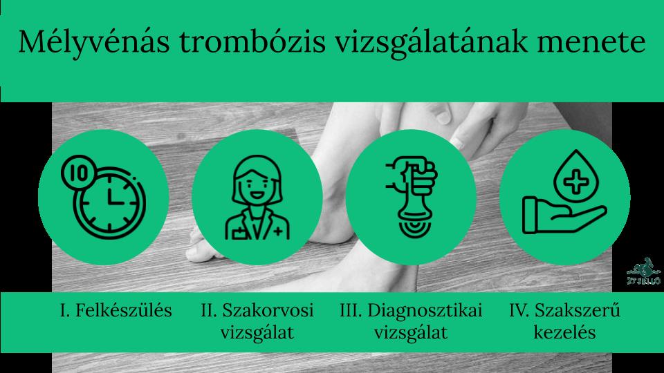magas vérnyomás lábgörcsök)