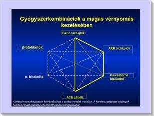 kombinációja a magas vérnyomás kezelésében)