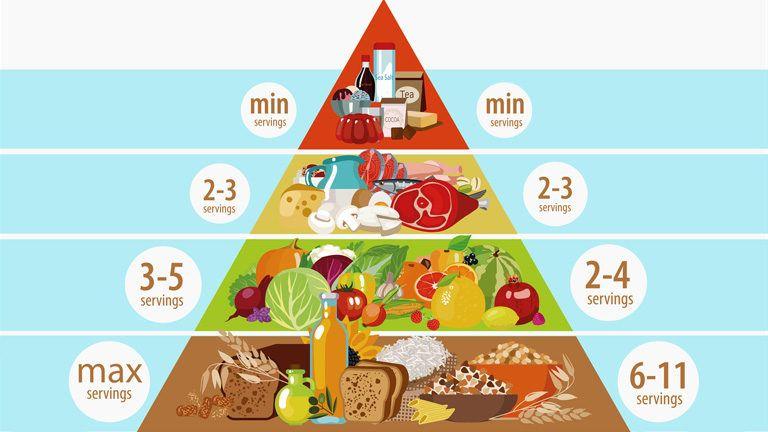 táplálkozás magas vérnyomás diétához