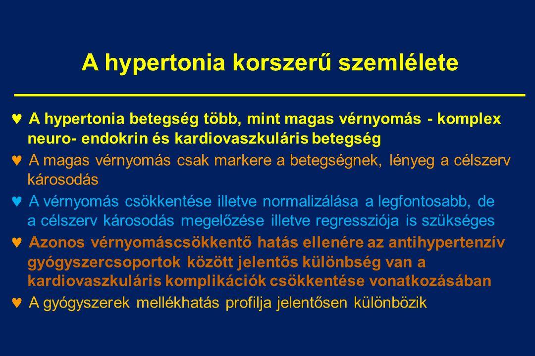 a célszerv károsodásának mértéke magas vérnyomásban)