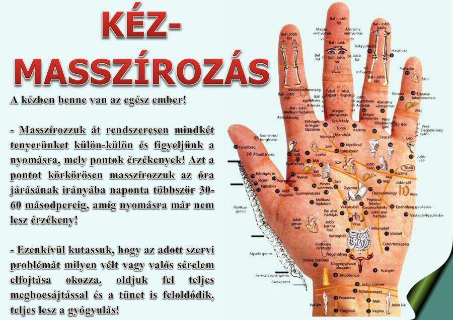 kézmasszázs magas vérnyomás ellen)