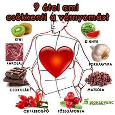 milyen étel szükséges a magas vérnyomáshoz