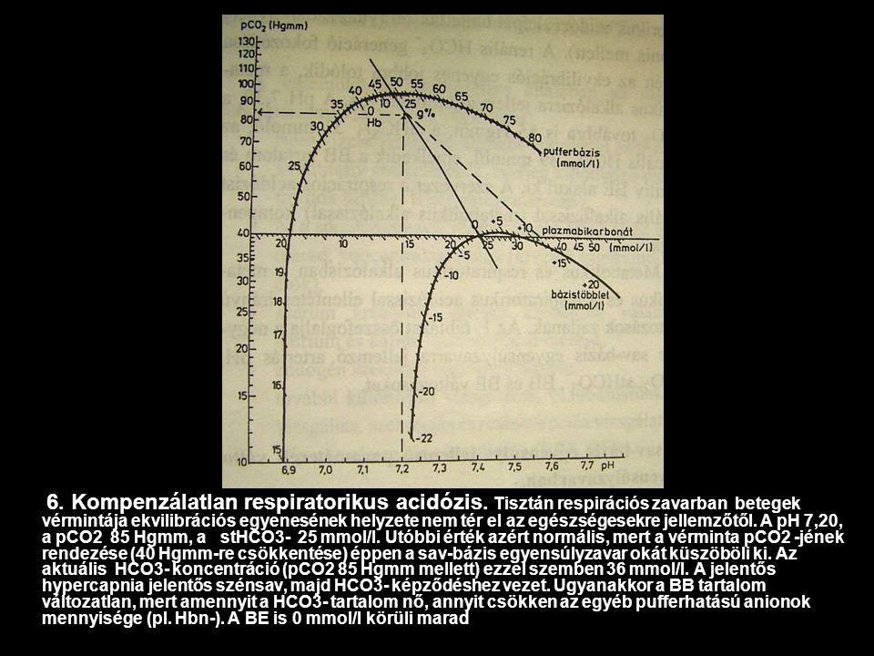 Artériás hipertónia előadás