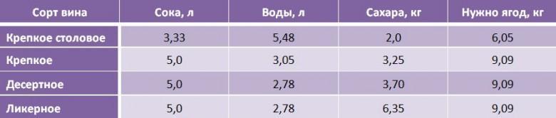 hagyományos orvoslás magas vérnyomás esetén 2 fok