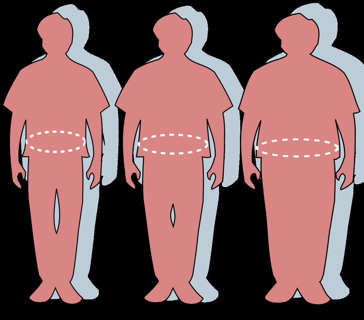 a magas vérnyomás és a túlsúly közötti kapcsolat)