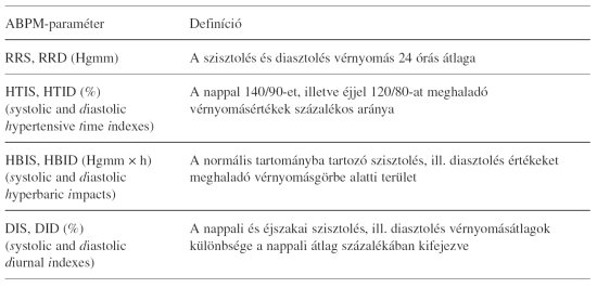 magas vérnyomás és paraméterei