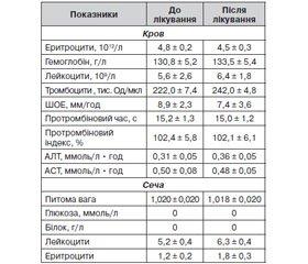 Korallvíz és magas vérnyomás