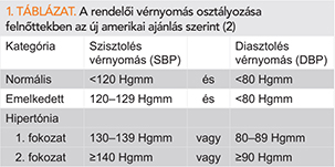 ajánlás magas vérnyomás esetén