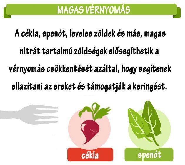 magas vérnyomású életmód)