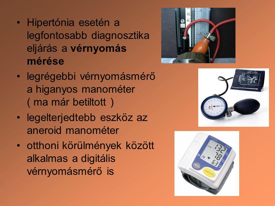 könyv amely áttörte a magas vérnyomás holtpontját Truskavets magas vérnyomás kezelés