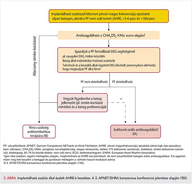 lehetséges-e a hipertónia meghatározása EKG-vel gyógyszer magas vérnyomás és diéta