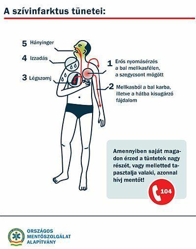 magas vérnyomás esetén mentő)
