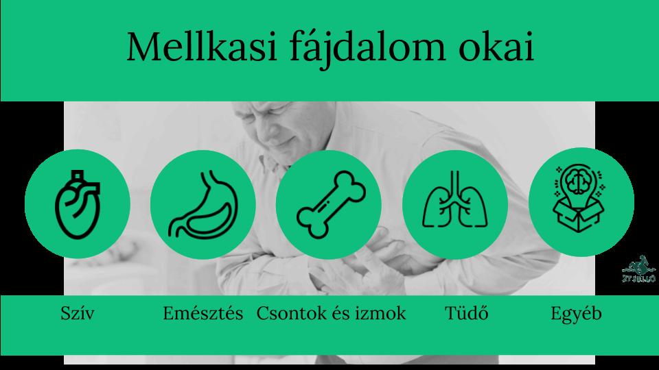 hipertónia a mellkasi régió osteochondrosisával)