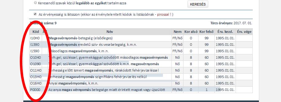magas vérnyomás fogyatékosság)
