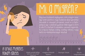 Marihuána-összetevővel a magas vérnyomás ellen – Ajánló