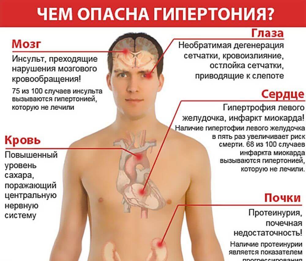 magas vérnyomás sportswiki szív hipertónia diéta