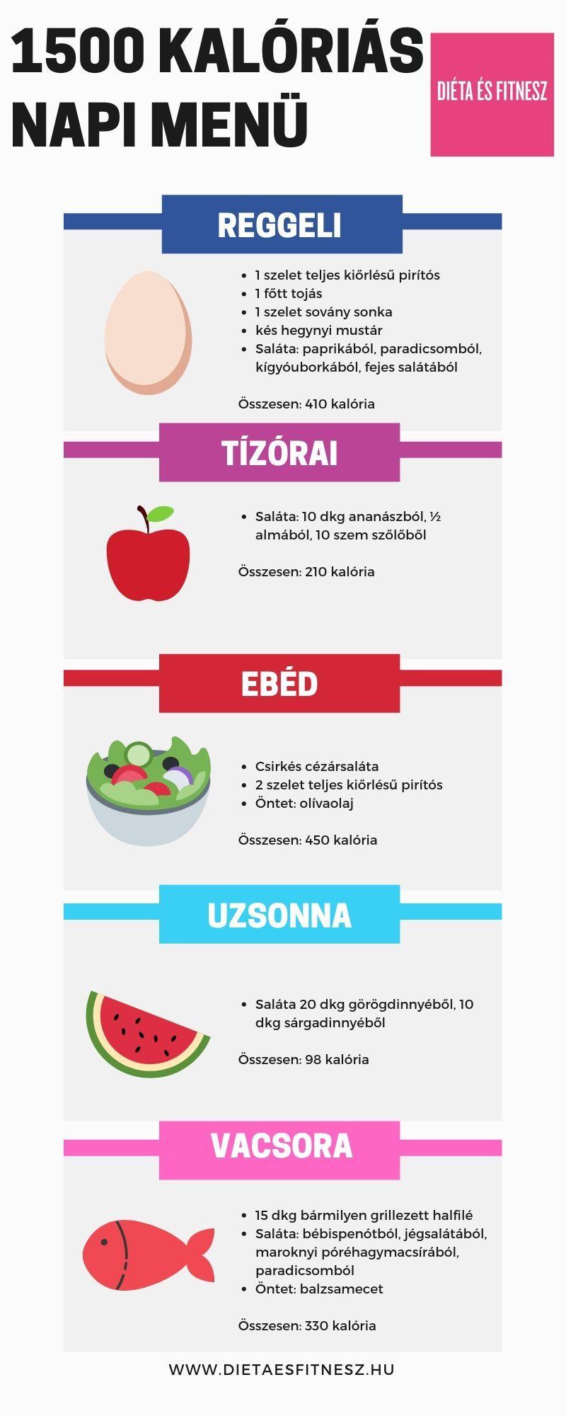 menü diéta 10 magas vérnyomás esetén)