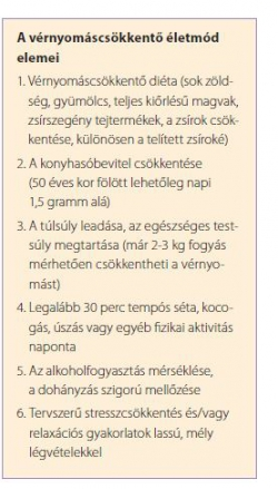 a másodlagos magas vérnyomás okai)