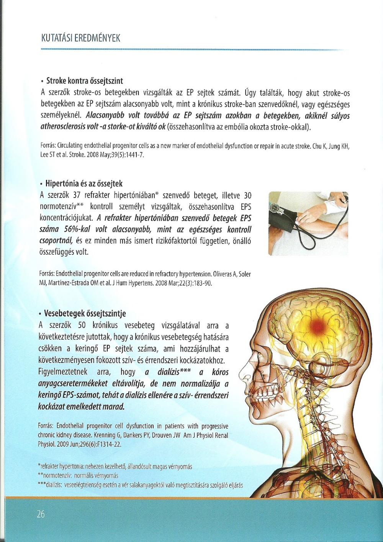 refrakter hipertónia kezelése