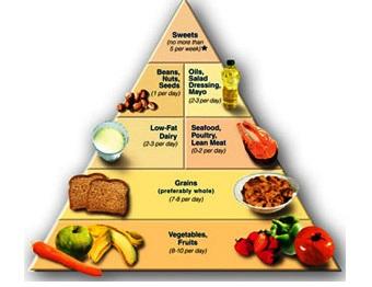 hipertónia diéta fogyás