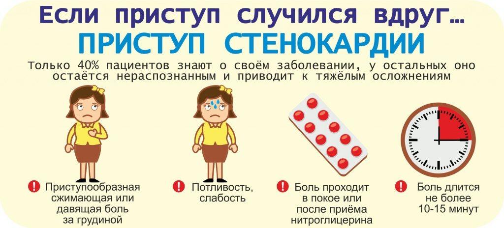 magas vérnyomás kezelése lozap plus)