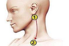 Magas vérnyomásra - Golyóterápia | BAMA