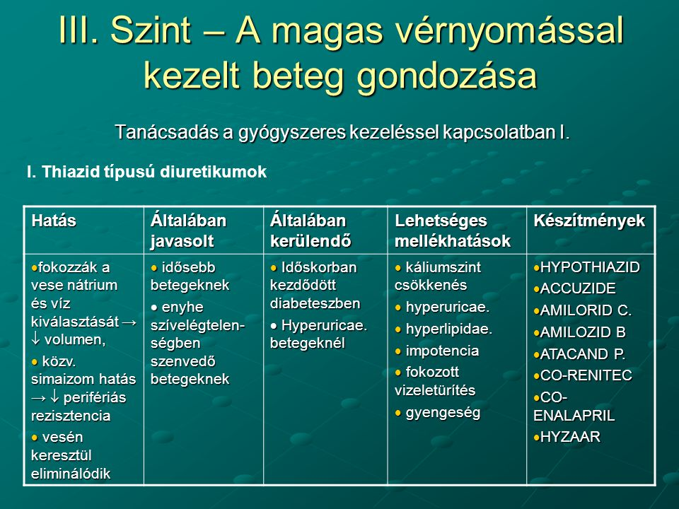 magas vérnyomású gyógyszer kiválasztása)