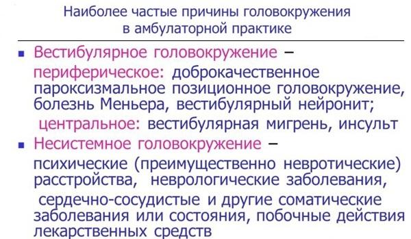hipertónia szédülésének oka)