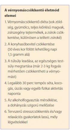hipertónia kezelése az ok