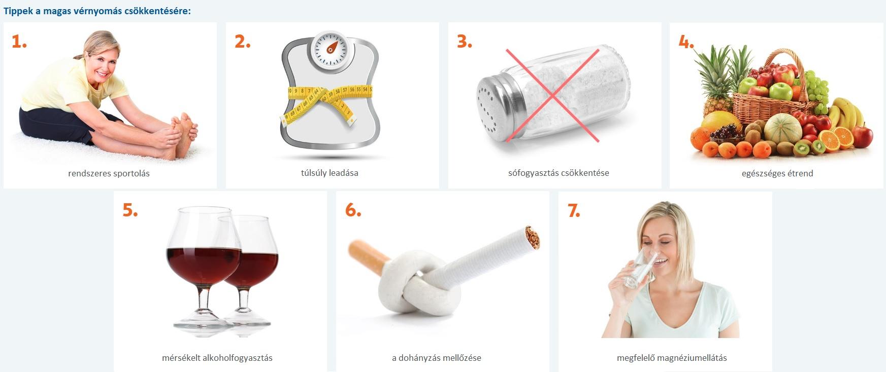 magnézium melyiket szedje magas vérnyomás esetén