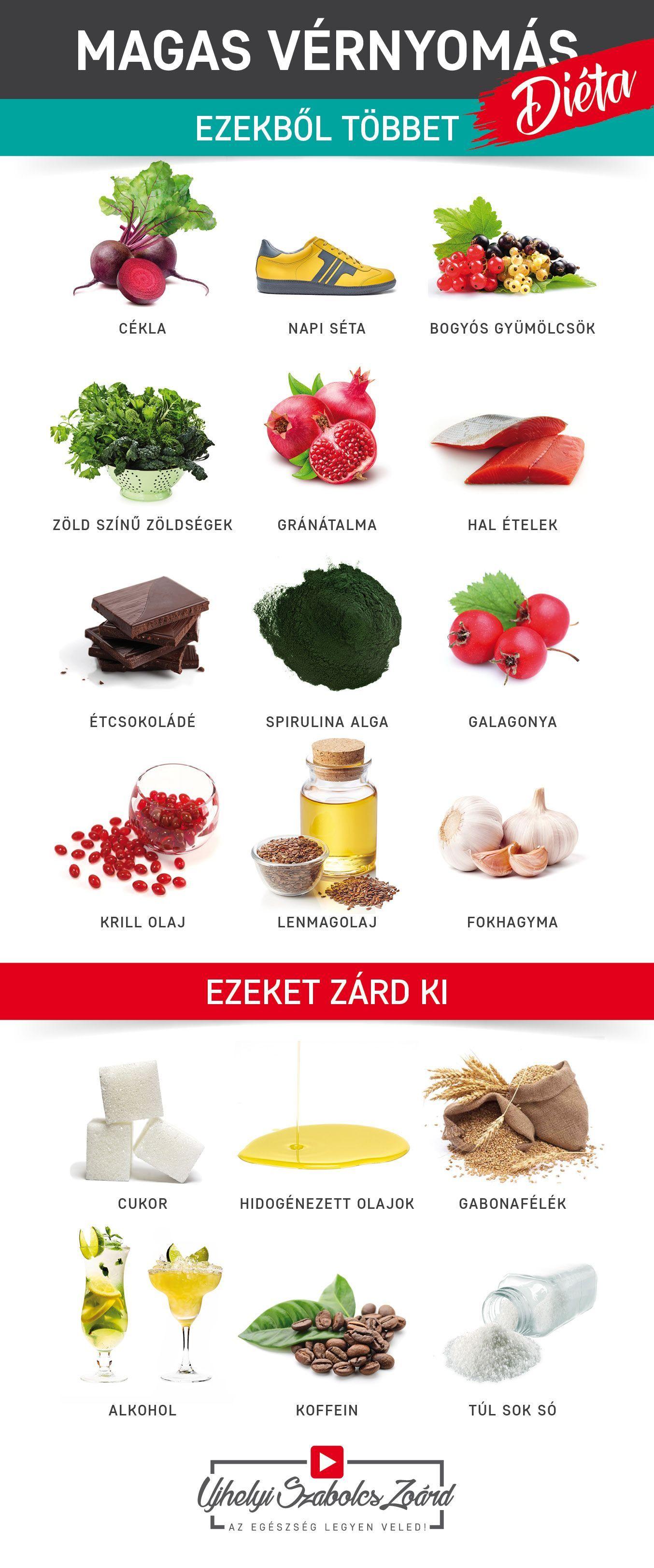 egészséges ételek magas vérnyomás elleni táplálék)