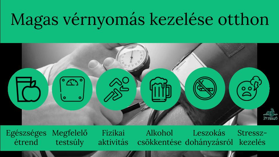 egészségügyi magas vérnyomás kezelési módszerek