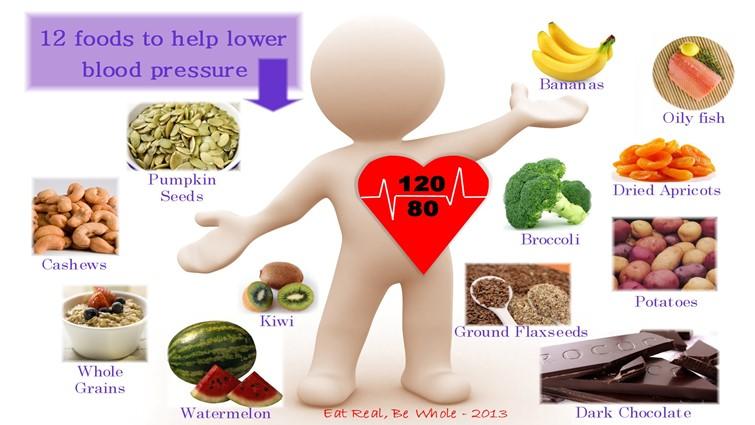 diéta 2 fokú magas vérnyomás esetén
