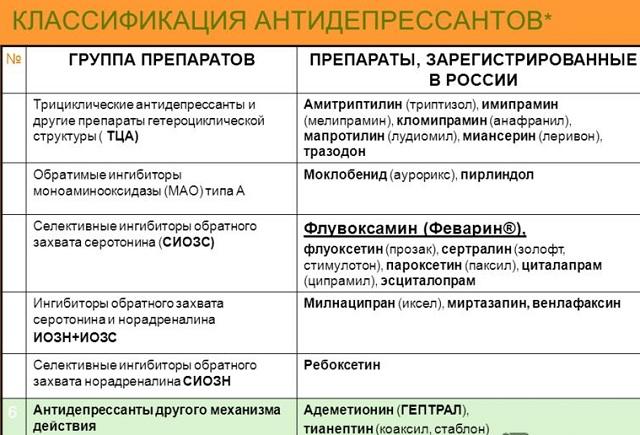 amitriptilin és magas vérnyomás)