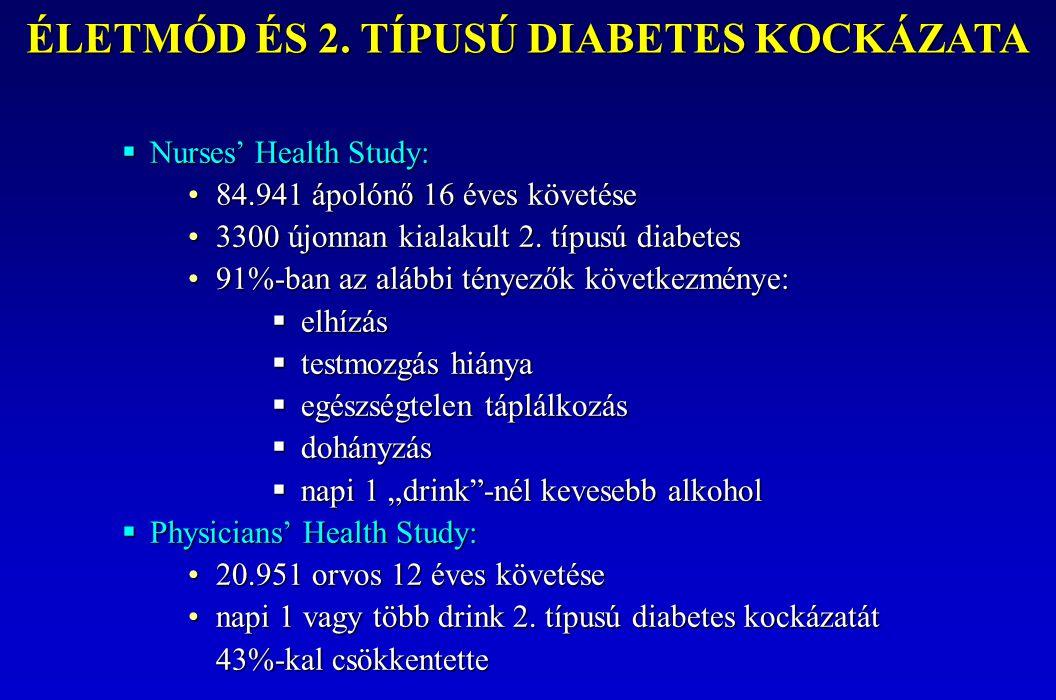 hogy hipertóniával és dohányzással fut-e magas vérnyomás 3 kockázat 4 kezelés