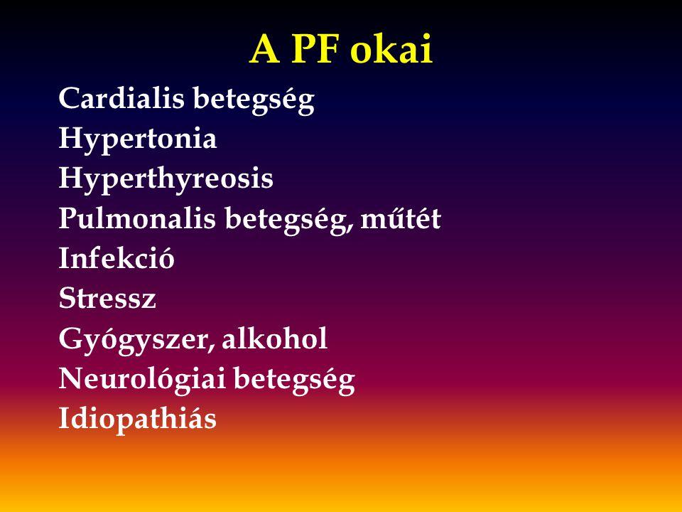 hyperthyreosis és hypertonia