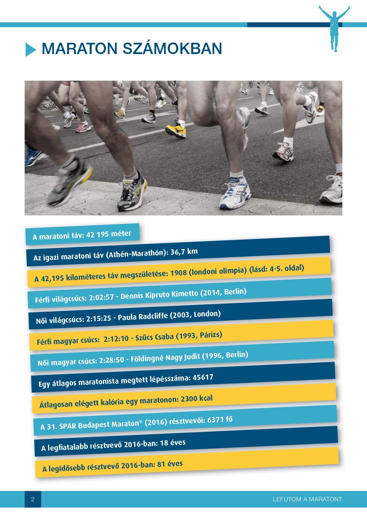 magas vérnyomás esetén a helyszínen fut)