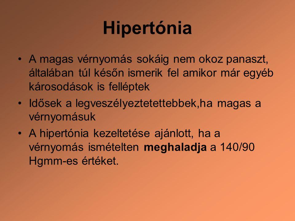 magas vérnyomás fundus)